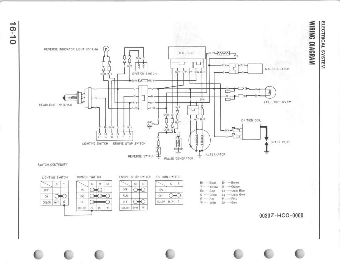 Manuals 1991 Honda Trx250x Wiring Diagram Full Version Hd Quality Wiring Diagram Userguidesandmanualscom Federation Qigong Kungfu Taichi Fr