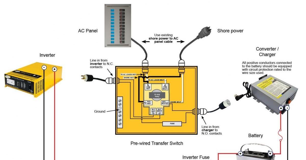 Twist Lock Outlet 220v 30 Amp Wiring Diagram