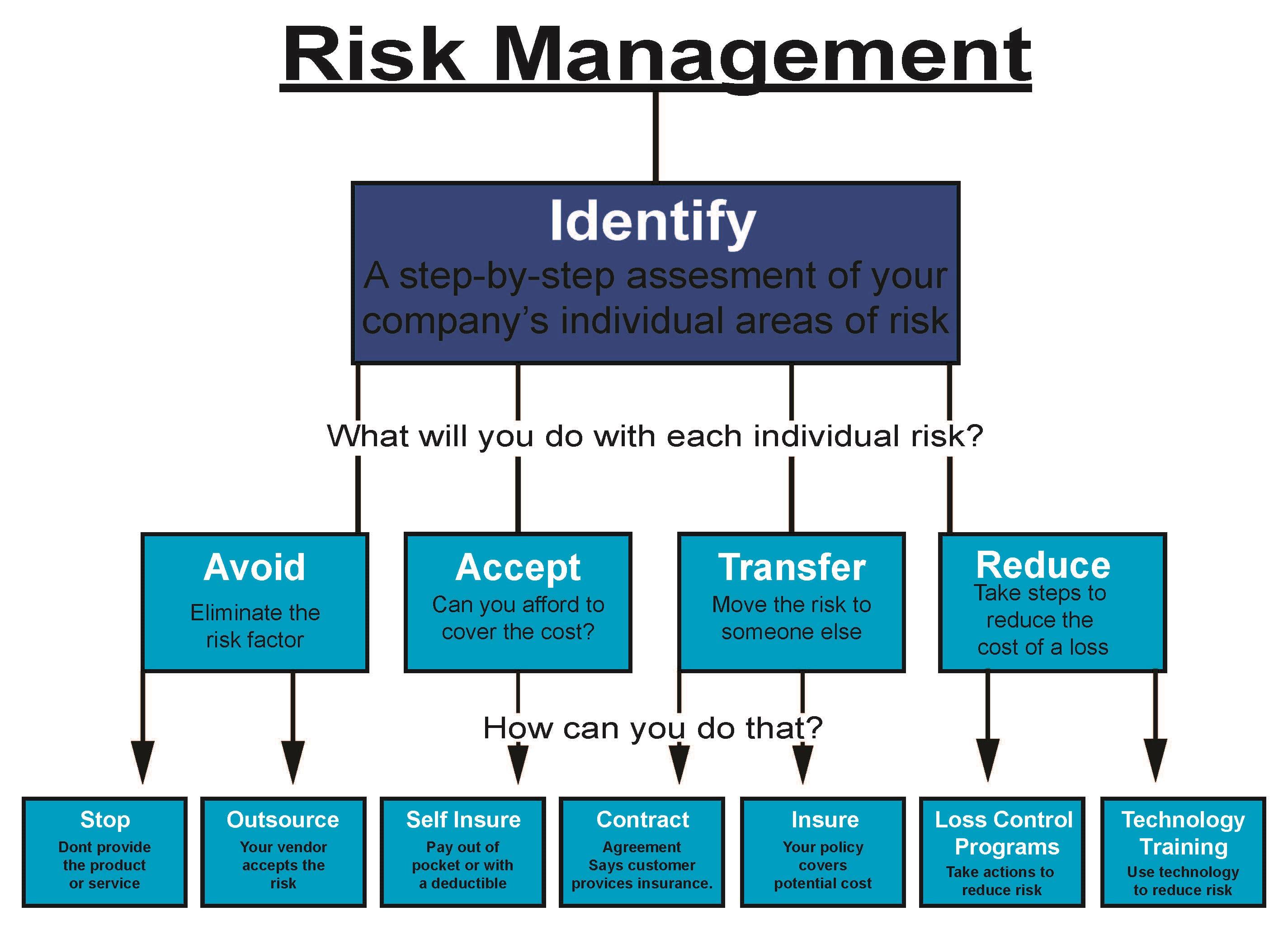 Risk Management pg1_Page_1