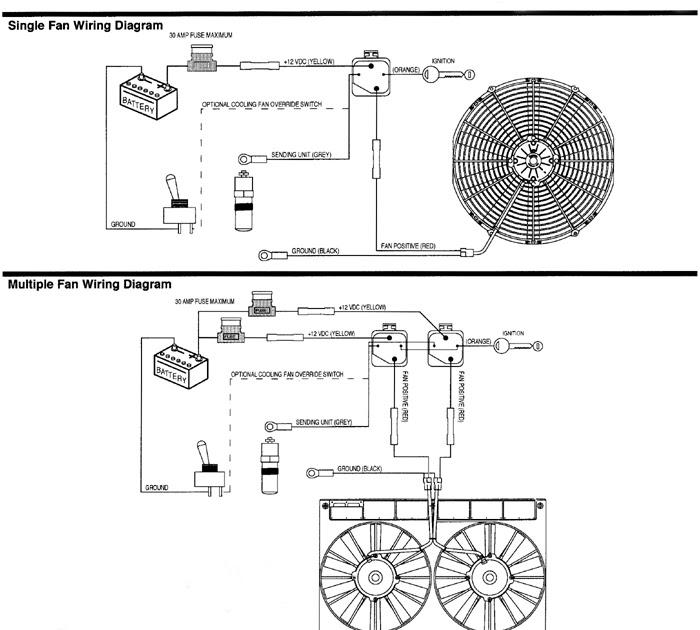 Electric Fan Wiring Diagram Pdf