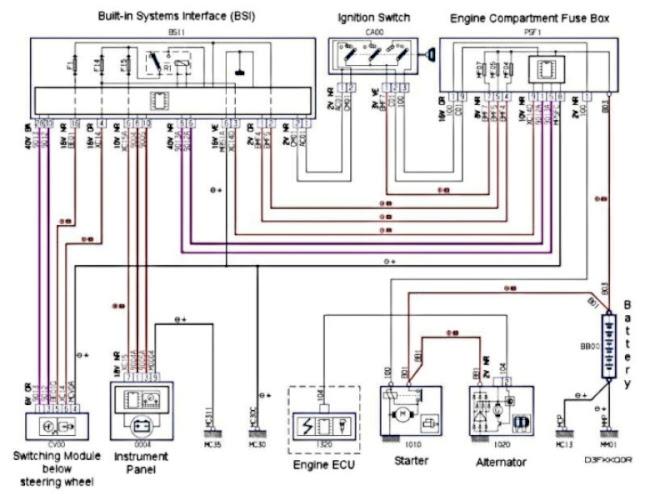 Peugeot Alternator Wiring Diagram