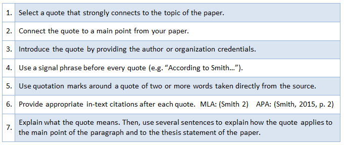 What Is A Quote Sandwich Cwi