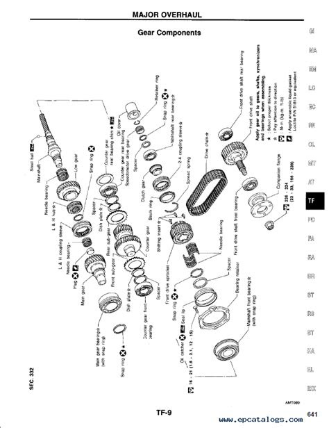 Nissan Truck Model D21 Series 1997 Service Manual PDF