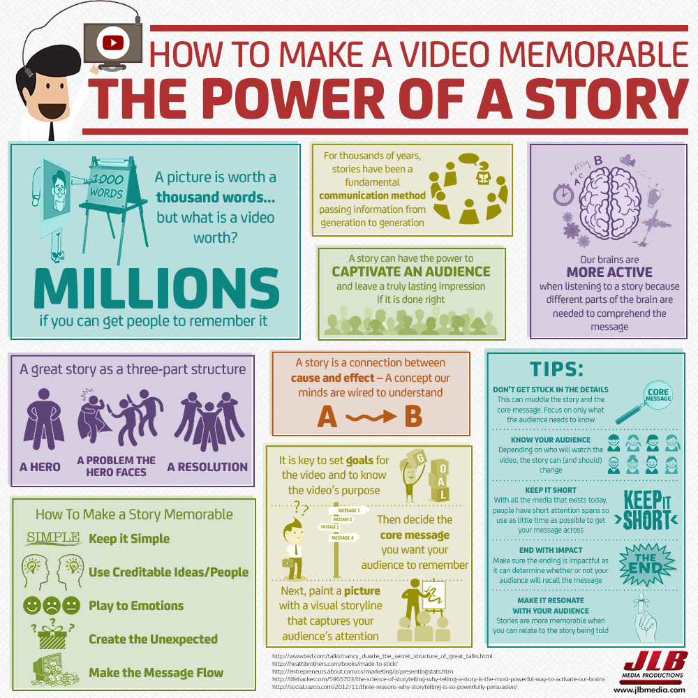 Make Your Video Memorable: The Power of a Story