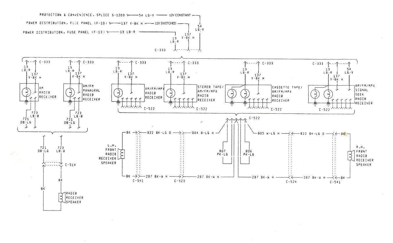1984 Ford F 150 Wiring Diagram 2013 Hyundai Accent Fuse Box Valkyrie 1997wir Jeanjaures37 Fr