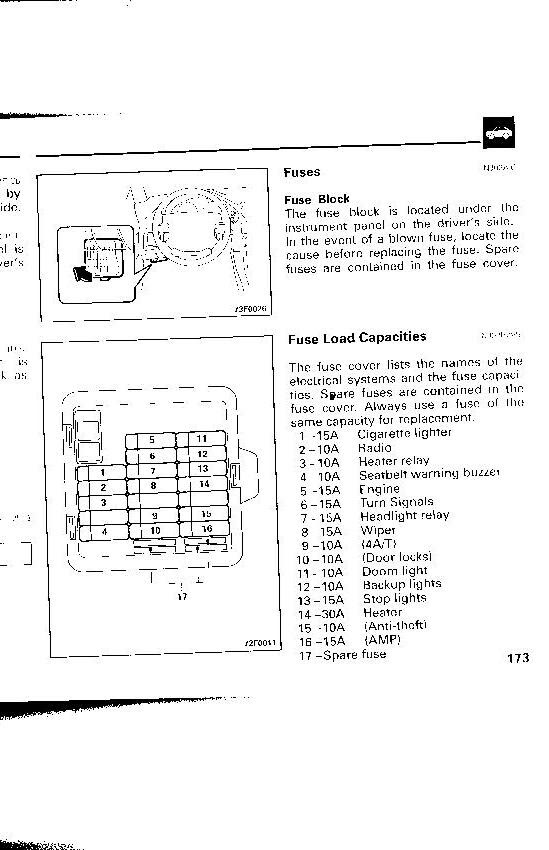 1992 Mitsubishi Diamante Wiring Diagram