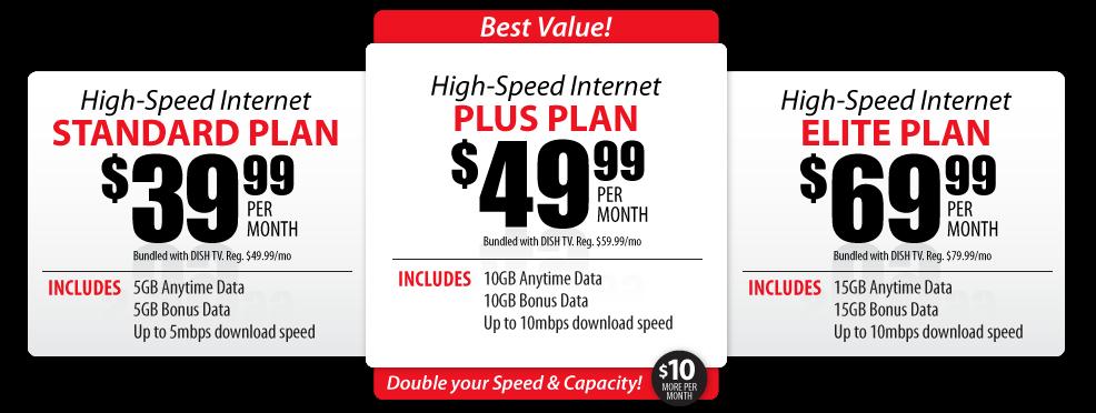 Skatt Utleie Dish Tv And Internet Packages