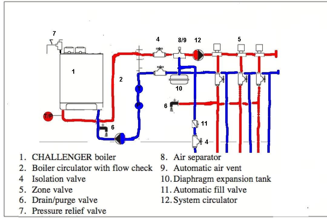 Heating System Heating System Zone Valve Wiring