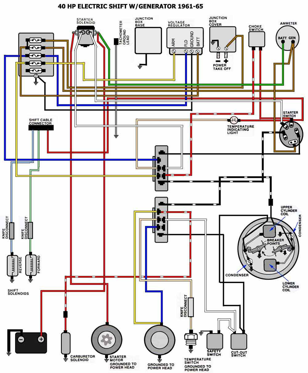 1985 Mercury Outboard Wiring Diagram Mustang 1995 5 0wiring Diagram Bege Wiring Diagram