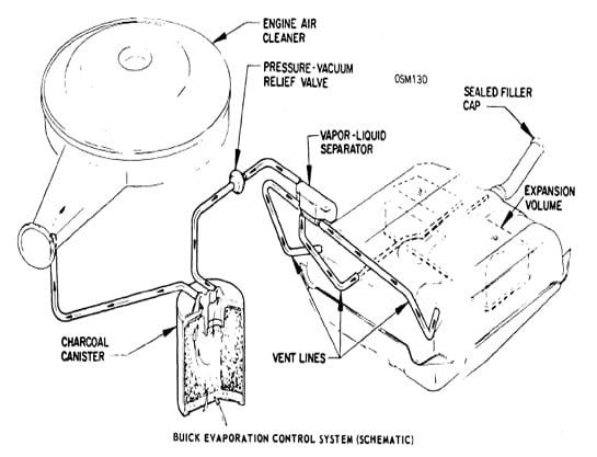 Diagram In Pictures Database 1996 Buick Riviera Engine Diagram Just Download Or Read Engine Diagram Online Casalamm Edu Mx