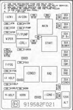 2004 Kia Spectra Fuse Box Diagram Wiring Diagram Alternator D Alternator D Sposamiora It