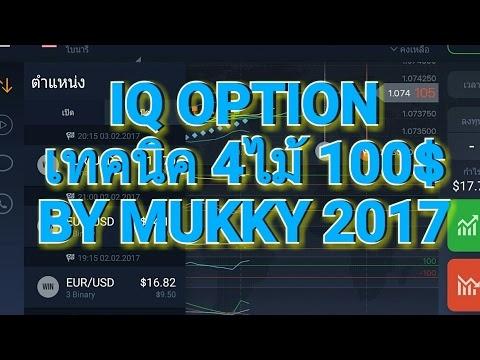 Youtube iq option tout sur le trading