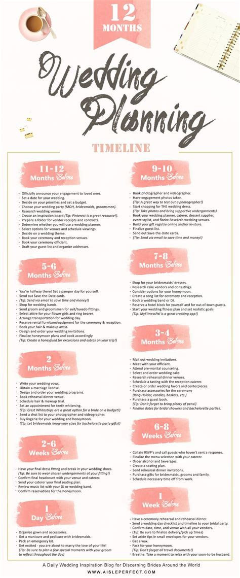 Best 25  Wedding planning timeline ideas on Pinterest