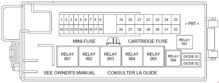 Lincoln Navigator Ls 2003 2006 Fuse Box Diagram Auto Genius