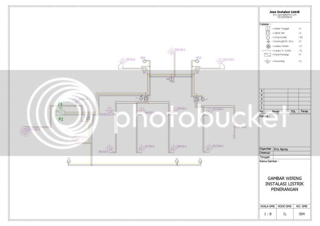 gambar wiring instalasi