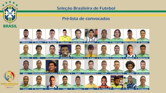 Pre-lista Copa America selecao (Foto: CBF)