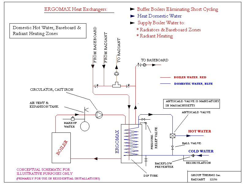 Luxury Weil Mclain Tankless Coil Component - Schematic Circuit ...
