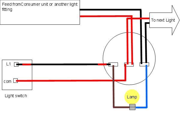Diagram Dome Lights Wiring Diagram Full Version Hd Quality Wiring Diagram Diagramscourt Pretoriani It