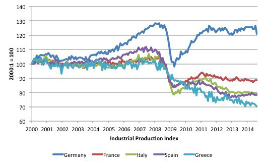Germany_France_Italy_Spain_Greece__IP_2000_August_2014.jpg