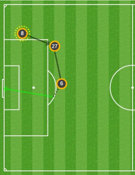 How Paul Pogba opened the scoring for Manchester United with a long-range, deflected strike. FOR ALL INFORMATION, STATS AND GRAPHICS FROM MATCH ZONE CLICK HERE.