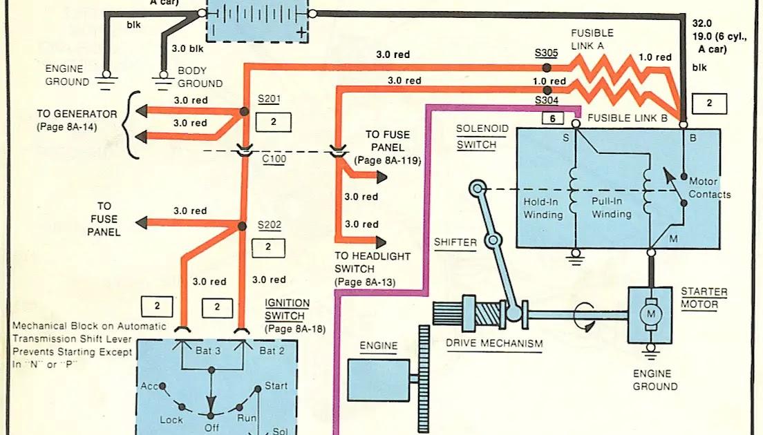 85 Camaro Dash Wiring Diagram
