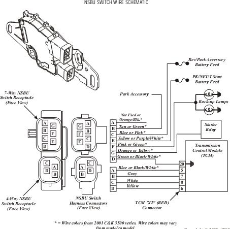 allison wiring diagram  wiring diagram networks