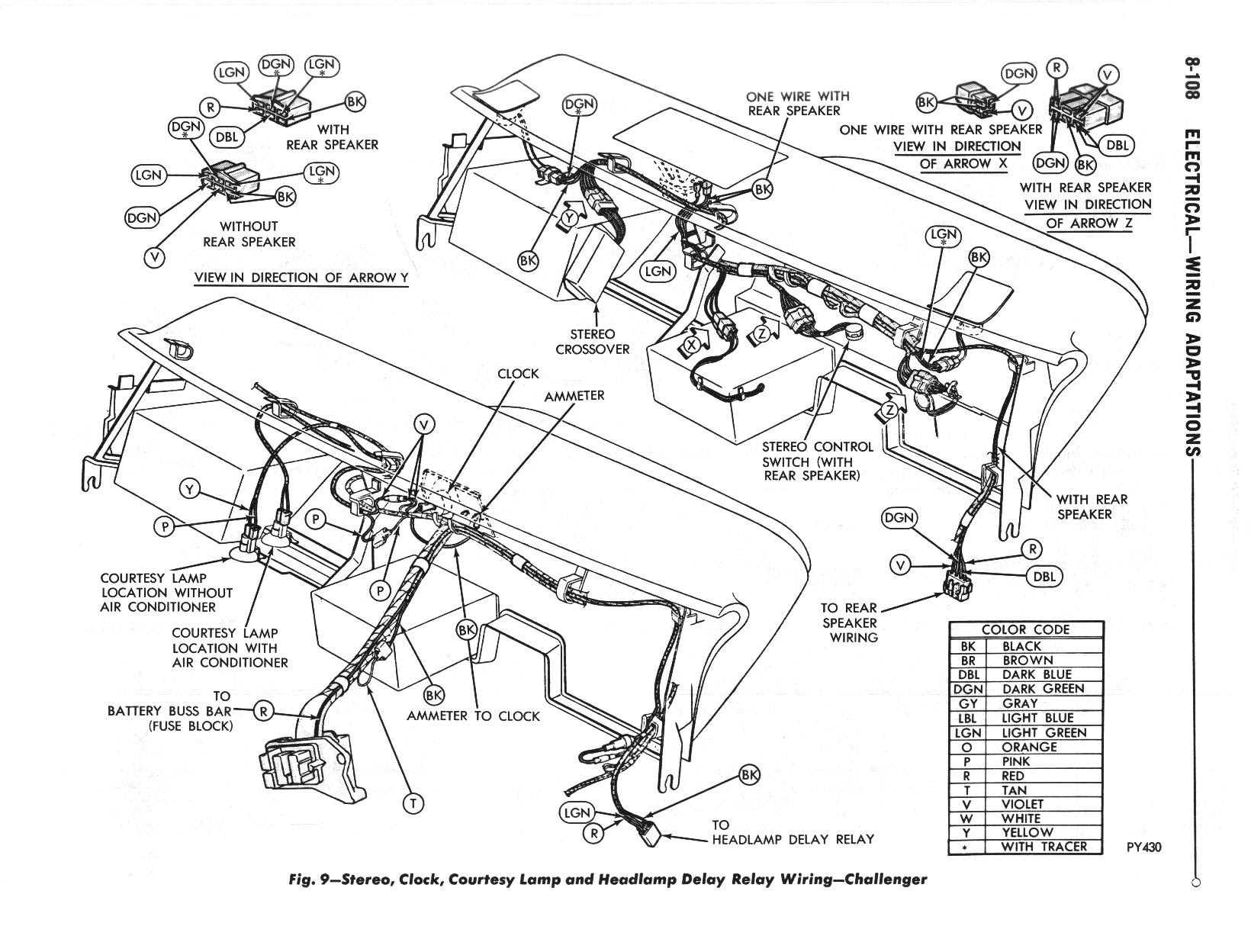 Dodge Challenger Wiring Diagram