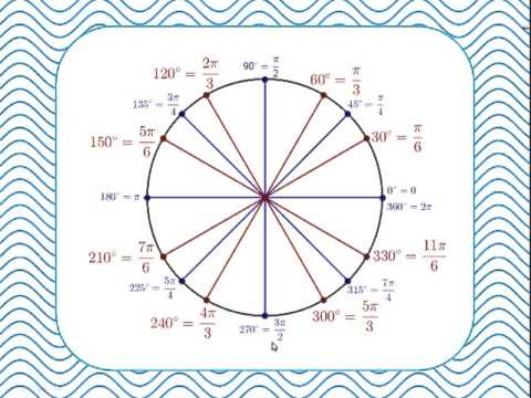 02 The unit circle, radians and the definition of sine, cosine and ...