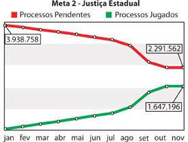 Meta 2 - Justiça Estadual - Jeferson Heroico