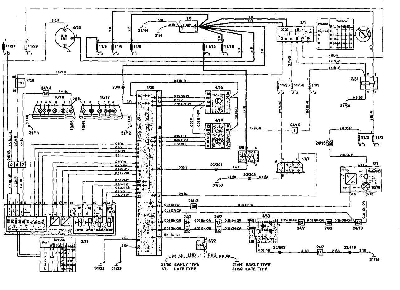 Volvo 850 (1995) - wiring diagrams - transmission controls ...