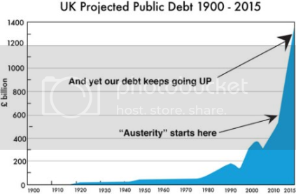 click to read 'The End of Britain' by Money Week