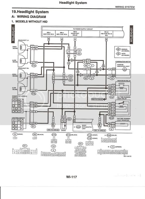 03 Wrx Headlight Wiring Diagram - Wiring Diagram Schemas