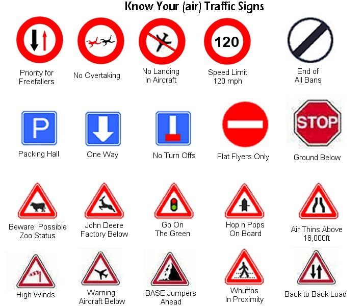 Road Signs Images And Meanings >> Road Signs: Traffic Signs And Meanings