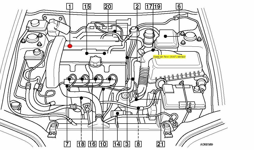 Wvu 2006 Volvo S40 Engine Diagram Mobi Download