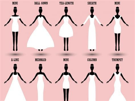 Different Types of Dress Cuts Other dresses dressesss