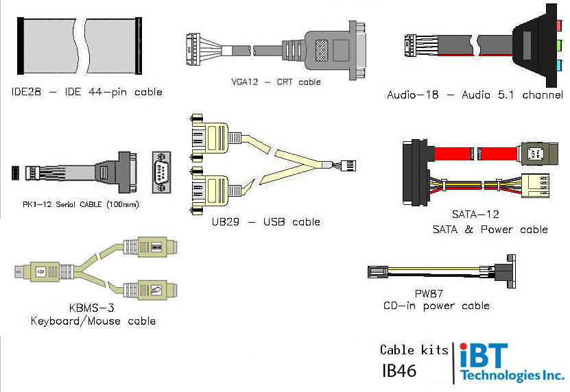 22 Pin Wiring Diagram Usb 2009 Mazda 6 Fuse Diagram Begeboy Wiring Diagram Source