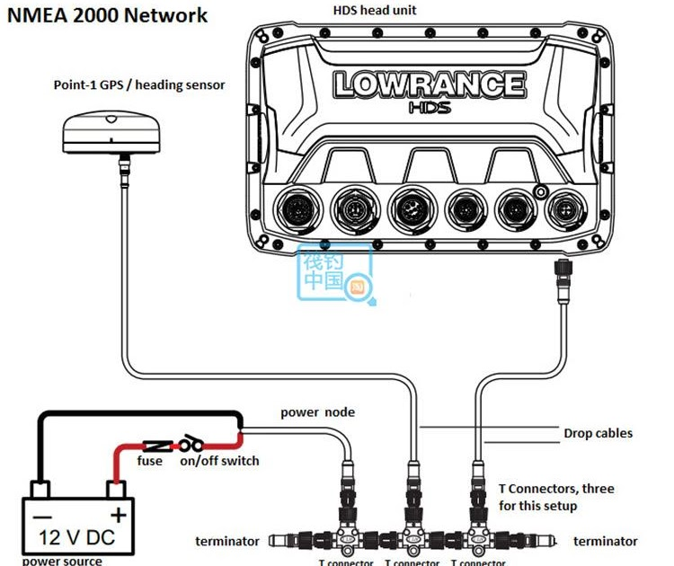 Nmea 2000 Wiring Diagram from lh5.googleusercontent.com