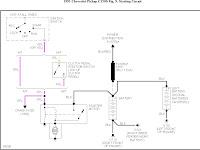 1996 Chevy Cavalier Starter Wire Diagram