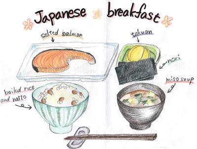 Breakfast Japanese Japanese Breakfast We Eat Boiled Rice