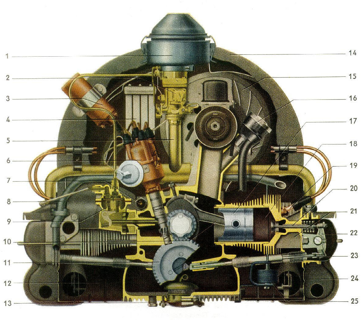 Vw Thing Engine Diagram Wiring Diagrams Community Community Miglioribanche It