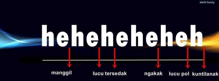 Welcome to SSR blogg Sampul Kronologi Facebook Keren dan Lucu