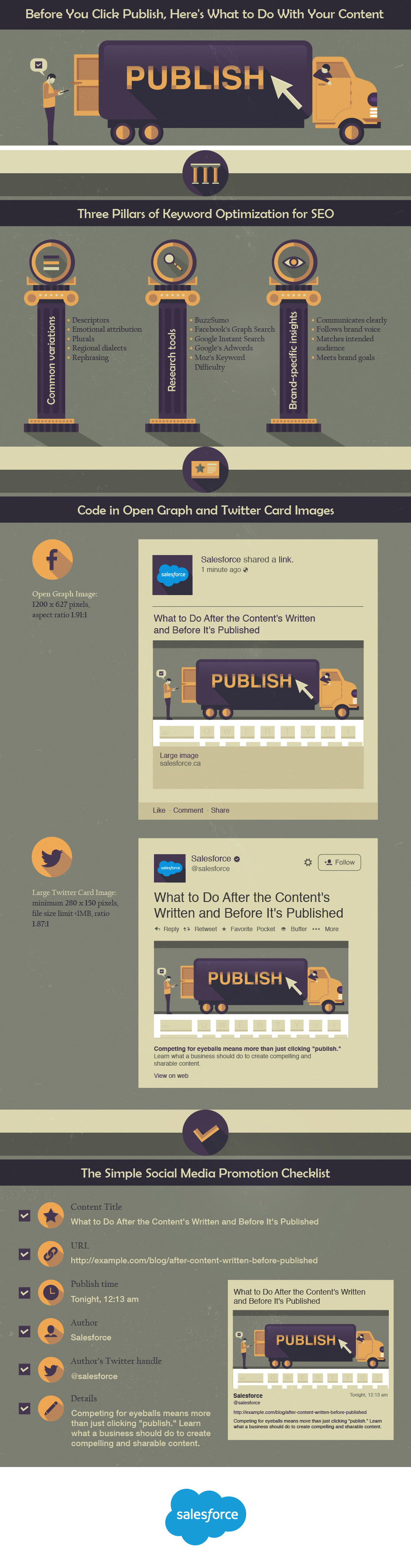 Before You Hit Publish, Here Are 10 Things To Do With Your Blog Content - #infographic