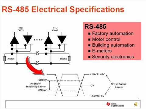 .RS-485 布線規範是怎麼樣的?