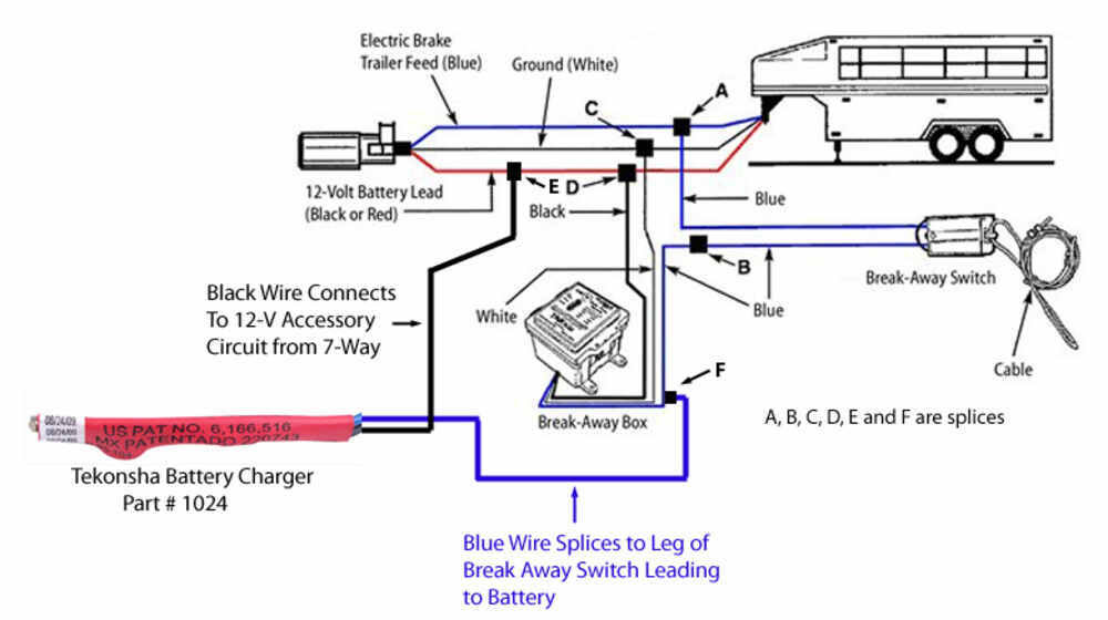12 Volt Battery Wiring Diagram Breakaway Full Hd Version Diagram Breakaway Rolediagrambas Kuteportal Fr