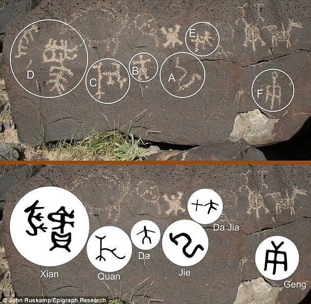 Con la ayuda de expertos sobre la cultura Neolítica de China, Ruskamp ha sido capaz de descifrar los pictogramas (mostrados aquí con sus traducciones). La escena detallaría el sacrificio ritual de un perro al rey Da Jai de la tercera Dinastía Shang.