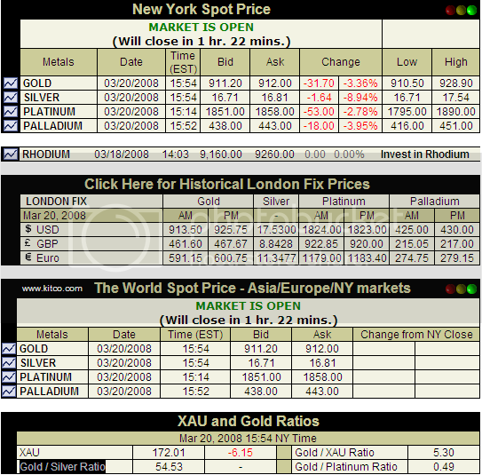 Feelings Kitco Live Market Quotes Gold