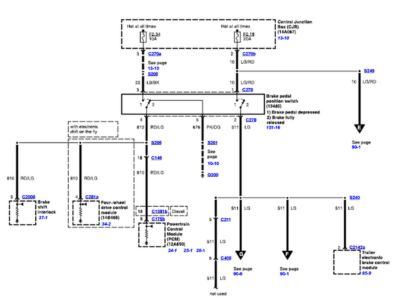 Diagram 2008 F 350 Trailer Wiring Diagrams Full Version Hd Quality Wiring Diagrams Sgdiagram18 Japanfest It