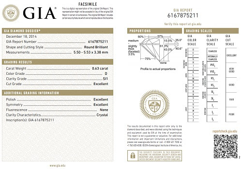 gia certificate authentic