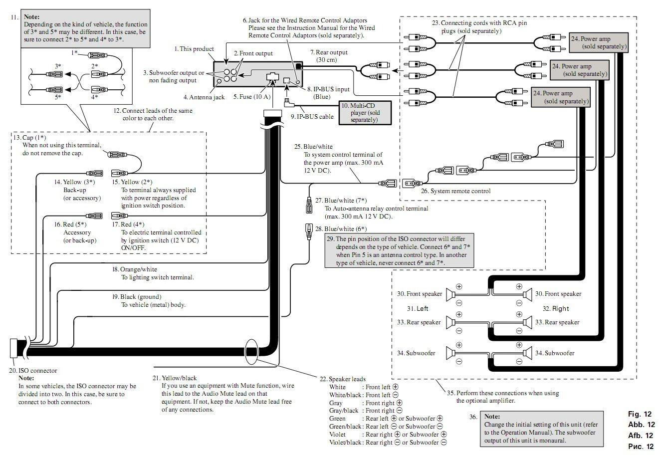 Diagram Car Stereo Pioneer Deh 1900mp Wiring Diagram Full Version Hd Quality Wiring Diagram Enwi929cix Gsdportotorres It