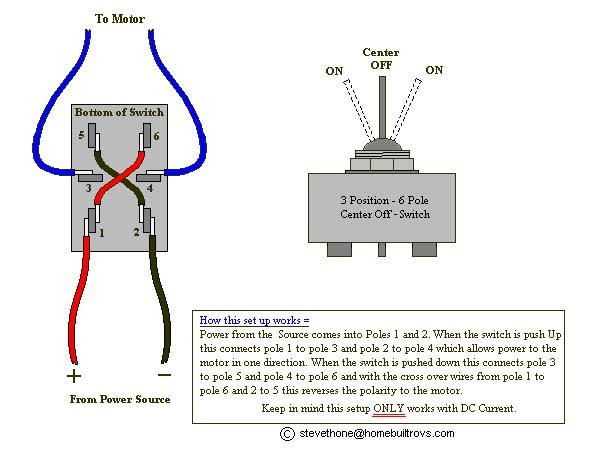 Diagram 2 Pole Dc Switch Wiring Diagram Full Version Hd Quality Wiring Diagram Diagramyourlifex1 Prolococastelmezzano It